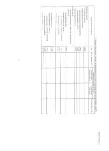 Баланс форма 002